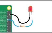 ساخت چراغ چشمک زن به کمک Raspberry Pi